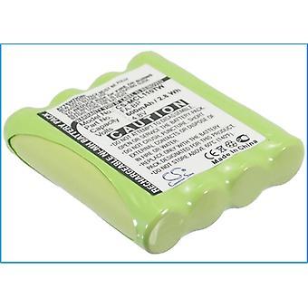 Batterie für Motorola TLKR-T5 TLKR-T7 TLKR-T4 TLKR-T6 IXNN4002A Cobra FA-BP GA-CT