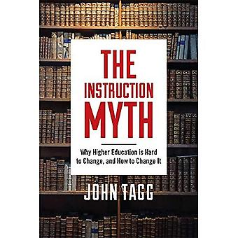 Instruction Myth: Why Higher Education is Hard to Change, and How to Change It