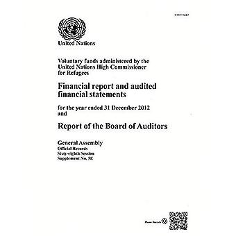 Report of the Board of Auditors: Voluntary Funds Administered by the United Nations High Commissioner for Refugees...
