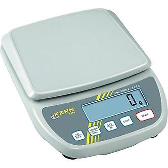Letter scales Kern Weight range 6 kg Readability 1 g
