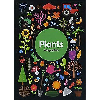 Plants (Infographics)