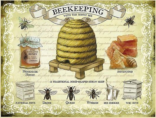 Beekeeping metal sign  (og 2015)