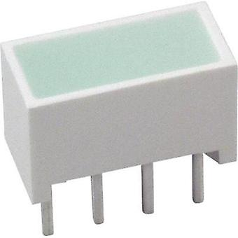 LED component Green (L x W x H) 10.28 x 10.16 x 4.95 mm Broadcom