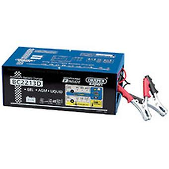 Draper 7266 Expert 6/12/24V Battery Charger With Desulphation Facility