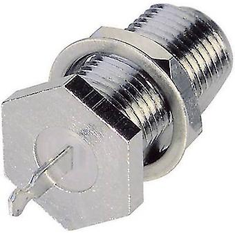 F CONNECTOR UP TO 18 MM