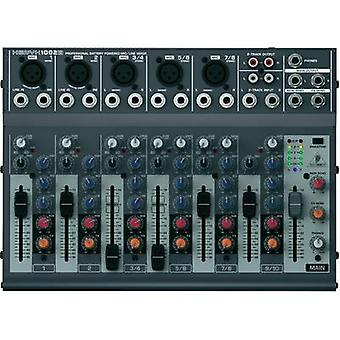 Mixing console Behringer 1002B No. of channels:10
