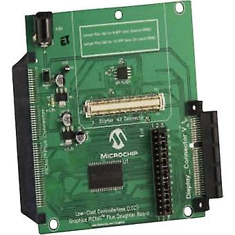 PCB extension board Microchip Technology AC164144