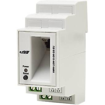 HomeMatic LAN gateway 103755 DIN rail