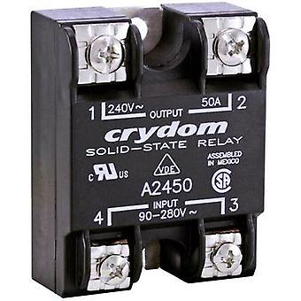 Electronic load relais Series 1 Crydom A2450