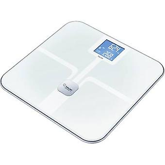 Smart bathroom scales Beurer BF 800 Weight range=150 kg White