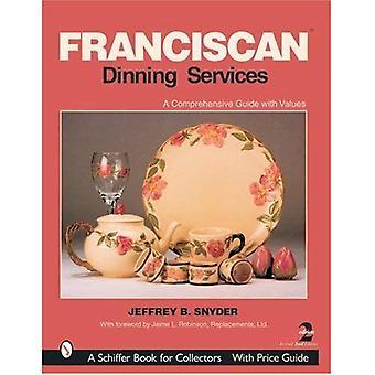 USŁUGI gastronomiczne Franciszkanów (Schiffer książki dla kolekcjonerów)