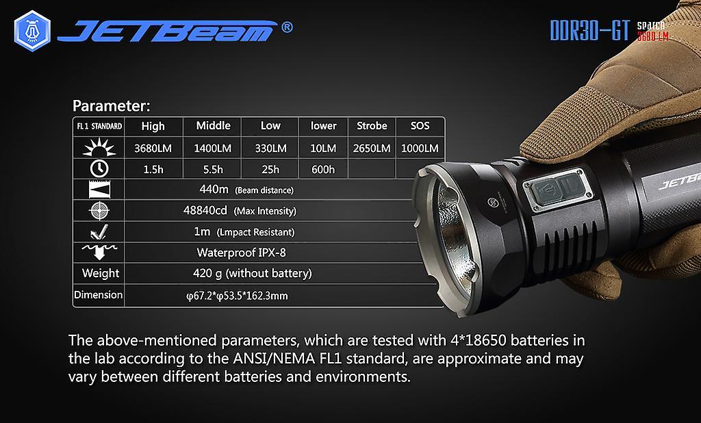 NITEYE by JETBeam - DDR30-GT - 3680 Lumens flashlight