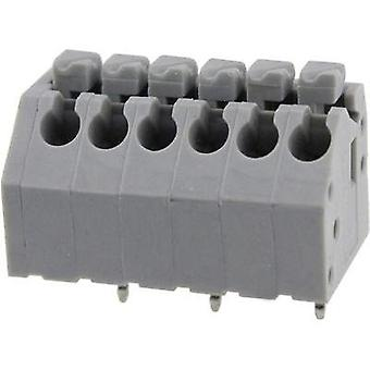 Spring-loaded terminal 0.82 mm² Number of pins 12 DG250-3.5-12P-11-00AH Degson Grey 1 pc(s)