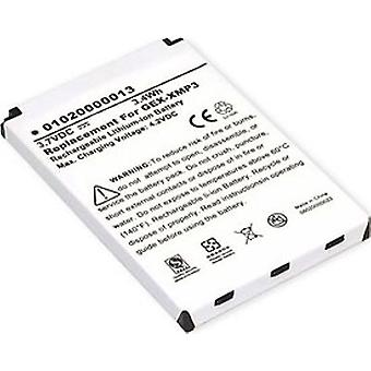 Battery for Pioneer GEX-XMP3 Satellite Radio GEXXMP3 GEX XMP3 XM Sirus XM-6900-0004-00 XM6900000400