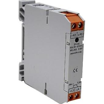 Appoldt 2106 POK 5/7,5 DC / DC Power Optocoupler