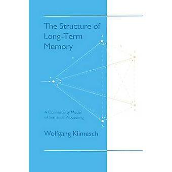 Strukturera av Longterm minnesmodellen A anslutning av semantisk bearbetning av Klimesch & Wolfgang