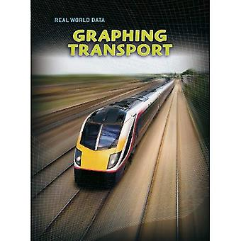 Graphing Transport (Real World Data)