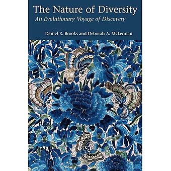 The Nature of Diversity: An Evolutionary Voyage of Discovery