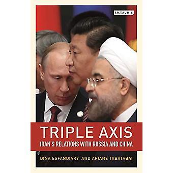 Trippel-axel - Kina - Ryssland - Iran och maktpolitik av trippel-axel-