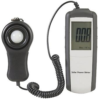 TechBrands Solar Power Meter