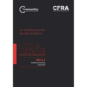 Incidents involving chemicals (Generic risk assessment)