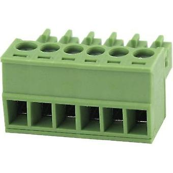 Pin enclosure - cable Total number of pins 10 Degson 15EDGK-3.5-10P-14-00AH Contact spacing: 3.5 mm 1 pc(s)