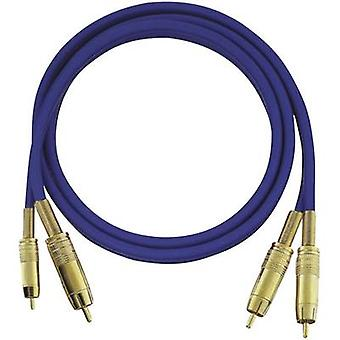 Oehlbach RCA Audio/RCA Cable [2 x RCA enchufe (phono) - 2 x RCA (fono)] 0,50 m azul conectores chapado en oro