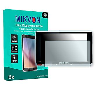 Becker Active.5 LMU plus Screen Protector - Mikvon Clear (Retail Package with accessories)