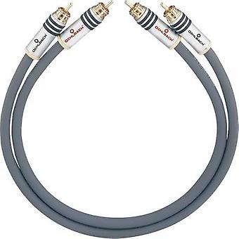 Oehlbach RCA Audio/phono Cable [2x RCA plug (phono) - 2x RCA plug (phono)] 2.50 m Anthracite gold plated connectors