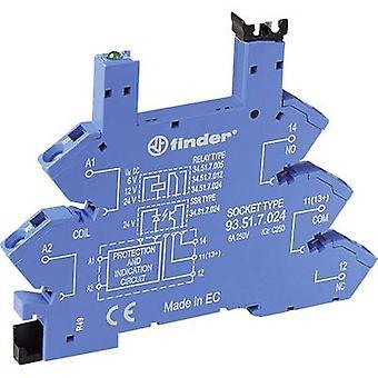 Przekaźnik, gniazda 1 szt. Finder 93(51)... 0,240 mA zgodny z serii: Finder 34 serii Finder 34.51 (L x W x H) 93,6 x 6,2 x 76 mm