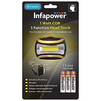 Infapower 1 Watt COB Head Torch (Model No. F045)