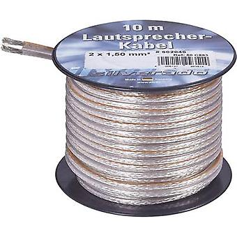 Speaker cable 2 x 4.20 mm² Silver AIV 2