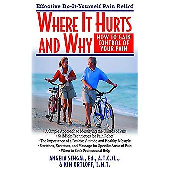 Where It Hurts and Why: Effective Do-it-Yourself Pain Relief