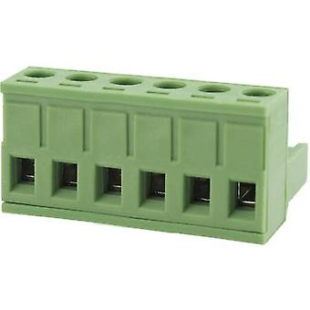 Degson Pin enclosure - cable Total number of pins 4 Contact spacing: 5.08 mm 2EDGK-5.08-04P-14-00AH 1 pc(s)