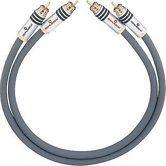 Oehlbach RCA Audio/phono Cable [2x RCA plug (phono) - 2x RCA plug (phono)] 4.75 m Anthracite gold plated connectors