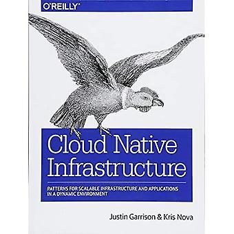 Eigen Cloud infrastructuur