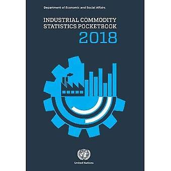 Portafoglio di prodotto industriale statistiche 2018