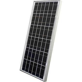 Solnedgangen som 50 C monokrystallinske solcellepanel 50 W 12 V