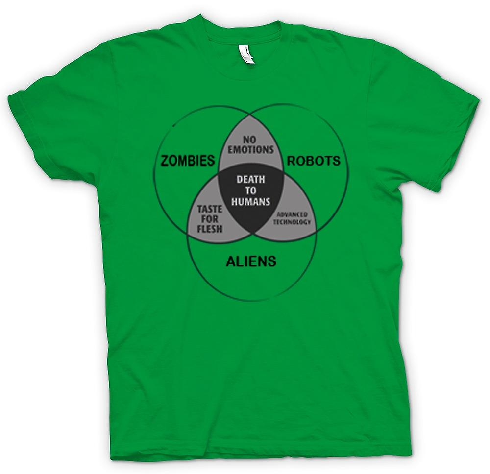 Heren T-shirt-Zombies, Robots, Aliens Venn-Diagram