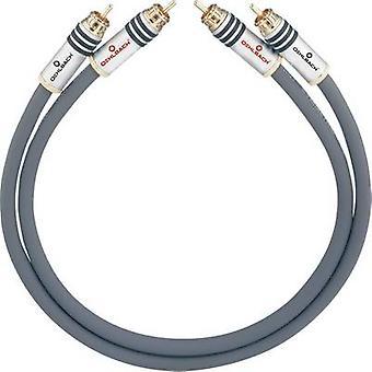 Oehlbach RCA Audio/phono Cable [2x RCA plug (phono) - 2x RCA plug (phono)] 4.50 m Anthracite gold plated connectors