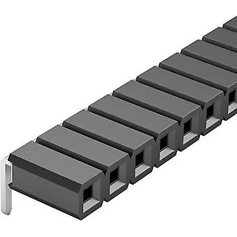 Fischer Elektronik Receptacles (standard) No. of rows: 1 Pins per row: 36 BL LP 3/ 36/Z 1 pc(s)