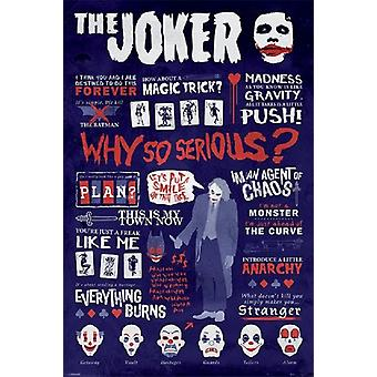 Batman Joker Quotegrahic Poster Poster Print