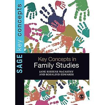 Kluczowe pojęcia w badaniach dla rodzin z dziećmi
